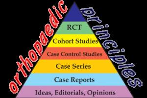 Orthopaedic Principles
