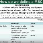 Stem Cells for Cartilage Repair