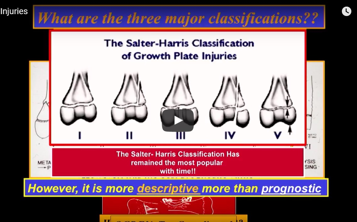 Salter Harris Classification